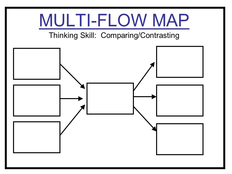 david hyerle thinking maps templates image collections