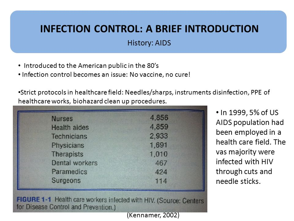 a brief history and overview of aids History and origin of hiv/aids aids is a relatively new disease, first appearing in the democratic republic of the congo in 1959 there is a great deal of similarity between the hiv virus and an african monkey virus , although the animal virus does not cause immunosuppression among monkeys.