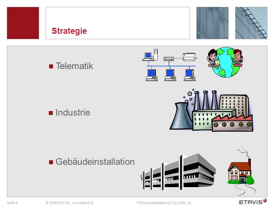 Strategie Telematik Industrie Gebäudeinstallation