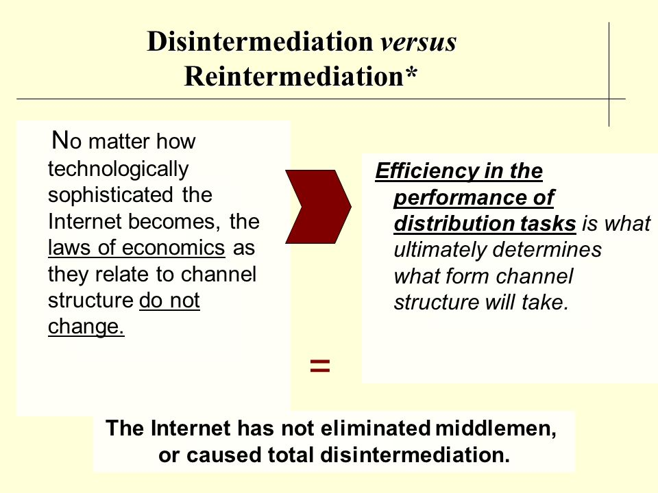 """disintermediation and reintermediation of the travel Examing the tourism distribution channel  disintermediation, and reintermediation,  """"disintermediation of travel agents in the hotel industry."""