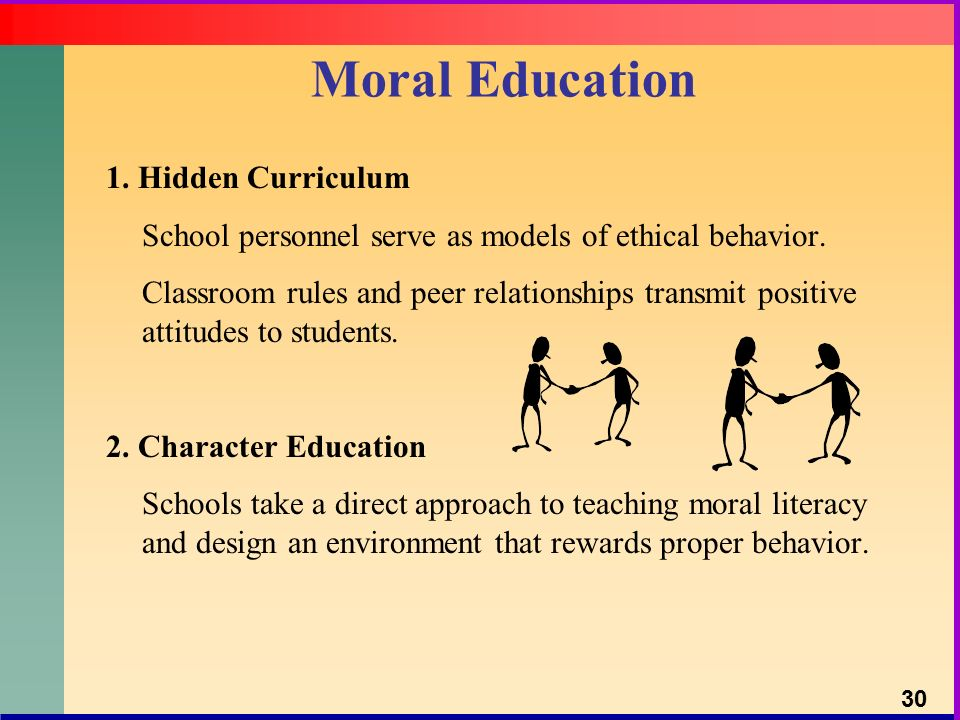 Character education behavior essay