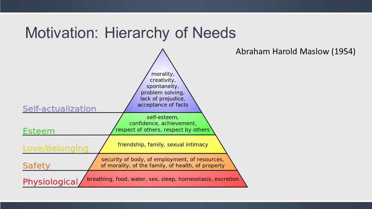 maslow 1954 hierarchy of needs pdf