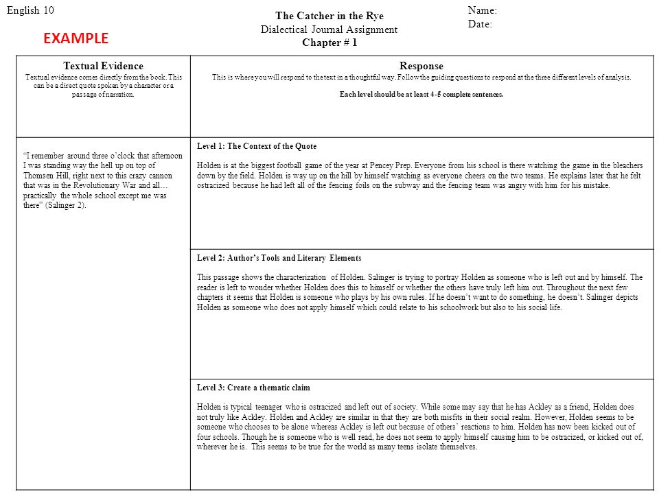 catcher in the rye reader response 6 the catcher in the rye chapter 1 1 the narrator of this story is in a hospital or mental institution although he is going to tell the reader about his life, he is not going to write about his parents.