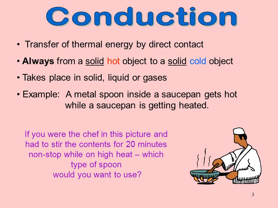 Thermal Energy Conversions Conduction Convection