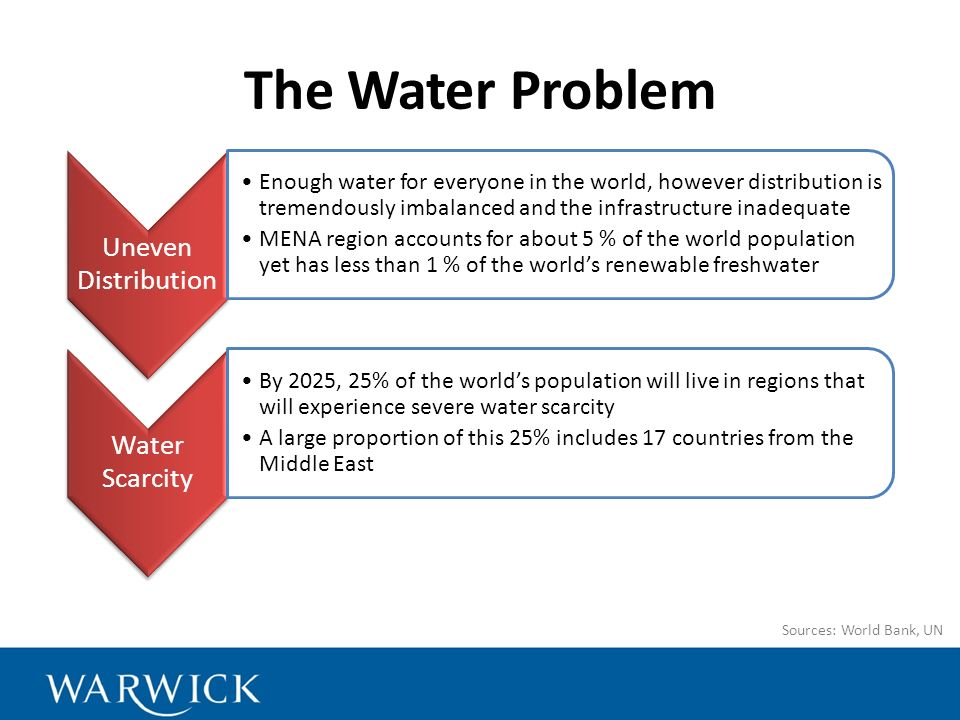 water scarcity problem in uae The problem of water scarcity is a growing one as more people put ever-increasing demands on limited supplies, the cost and effort to build or even maintain access to water will increase and water's importance to political and social stability will only grow with the crisis.
