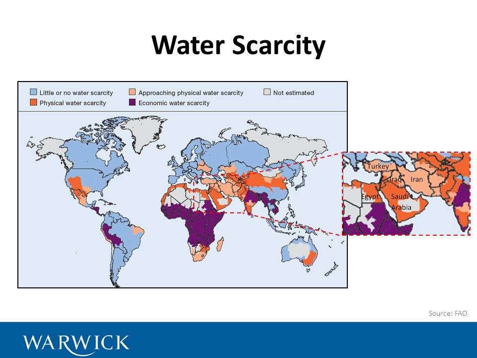 water problems in africa pdf