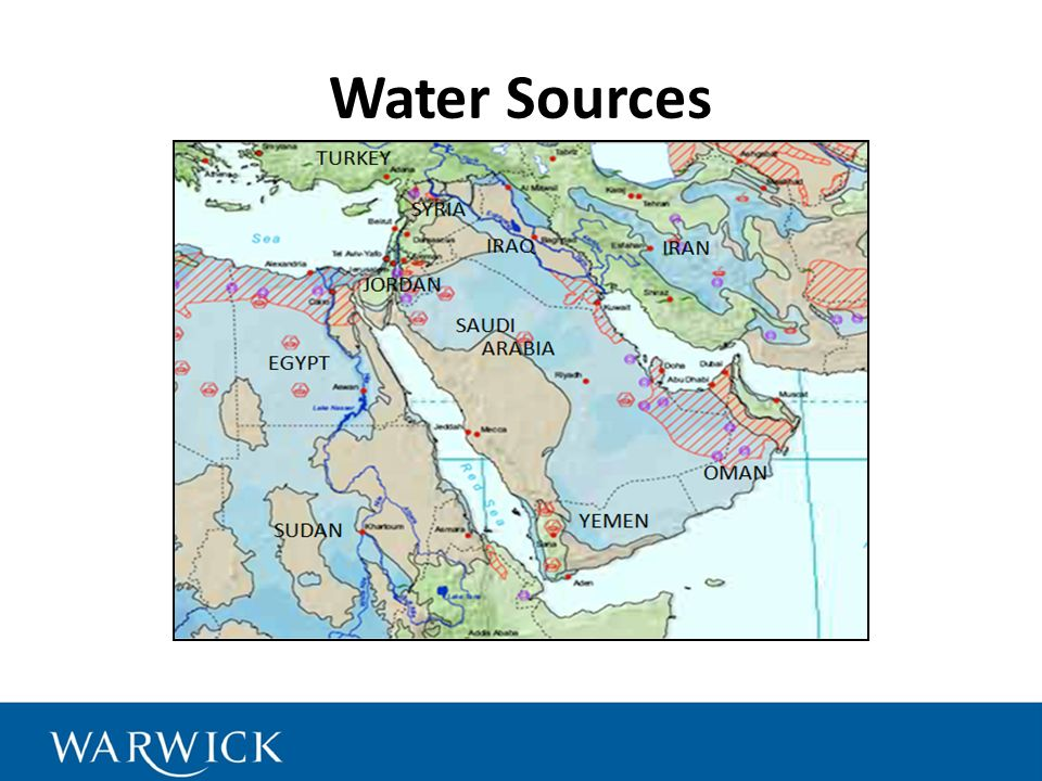 Water Crisis in the Middle East ppt download