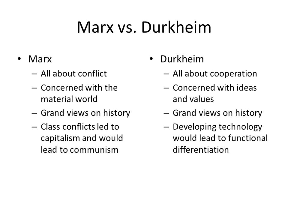 comparison of marx durkheim and weber essay These are the sources and citations used to research comparing marx, durkheim and weber this bibliography was generated on cite this for me on tuesday, february 17, 2015.