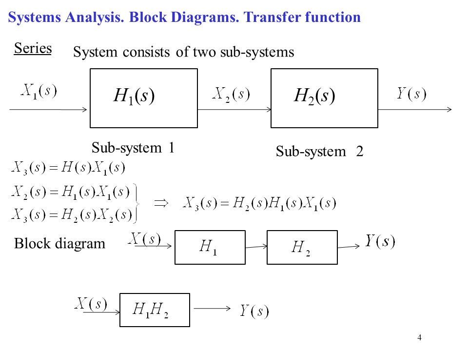 transfer function block diagram rules - roslonek,
