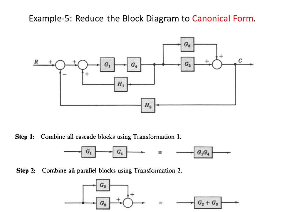 Amazing block diagram algebra examples contemporary electrical rules of block diagram reduction dolgular ccuart Image collections