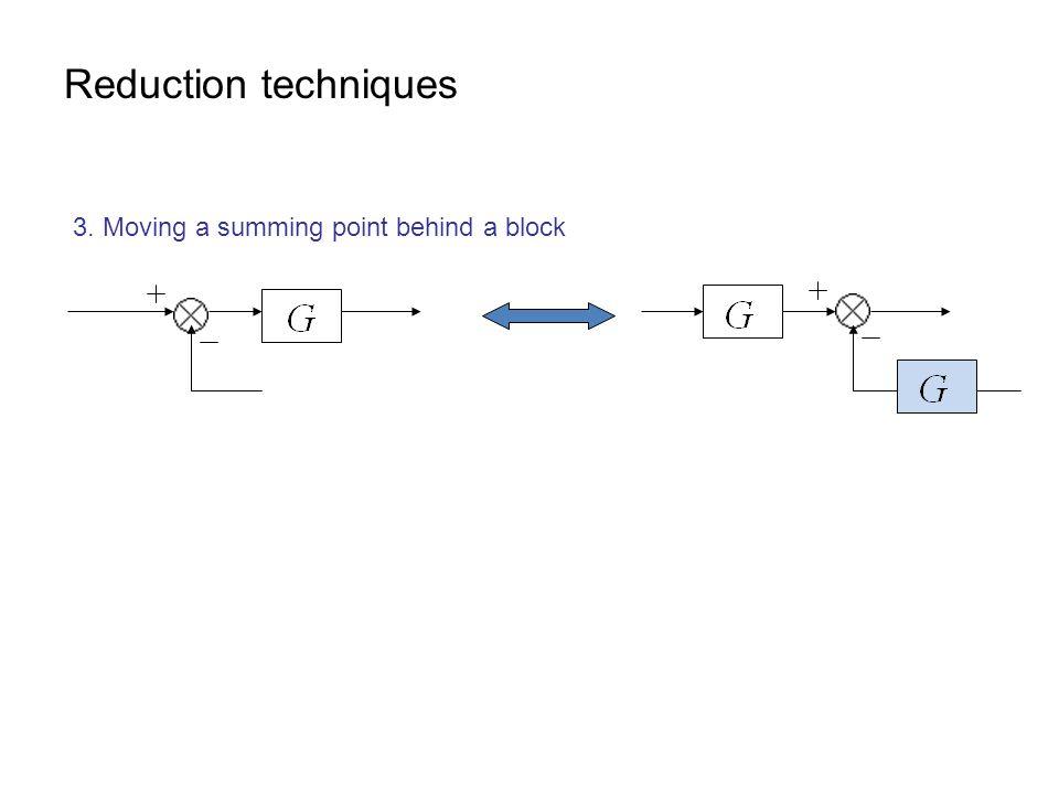 Beautiful block diagram reduction in control system examples photo famous block diagram algebra sketch wiring diagram ideas ccuart Gallery