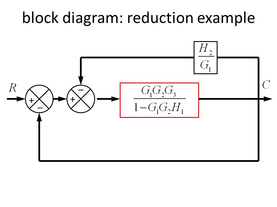 feedback control systems (fcs) - ppt download block diagram reduction examples and solutions