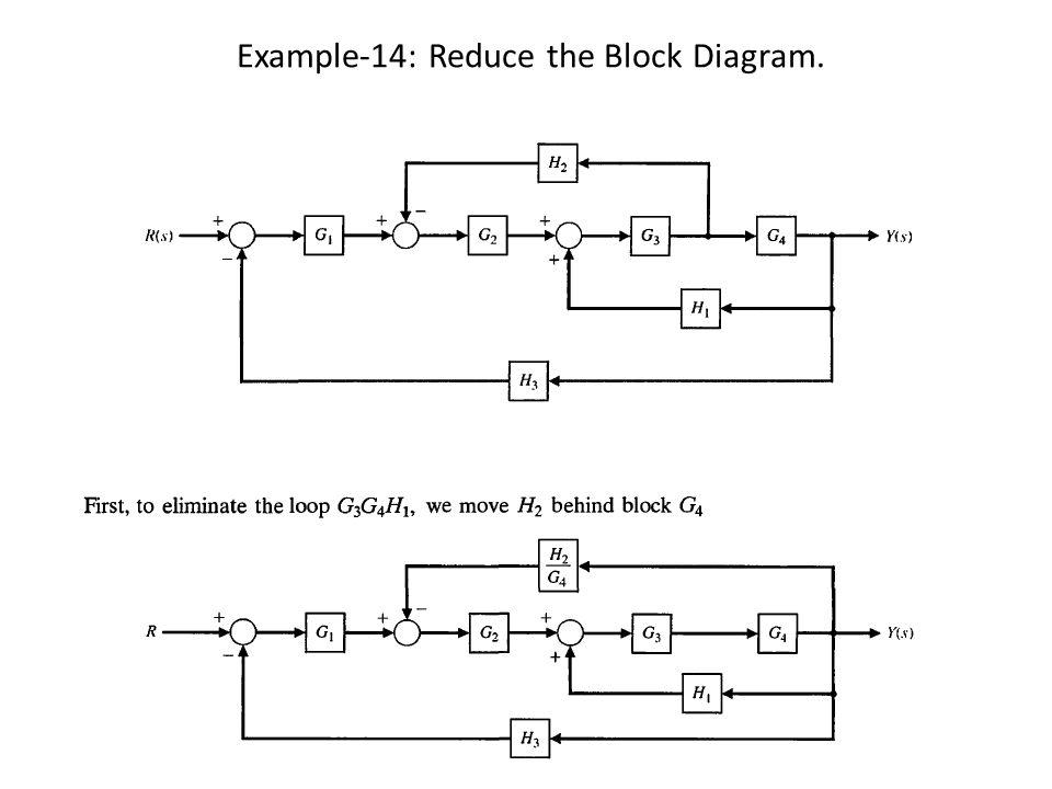 Block diagram algebra examples dolgular block diagram algebra dolgular ccuart Image collections