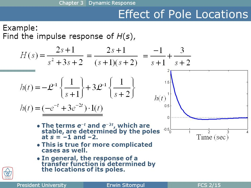 relationship between impulse response and transfer function pdf