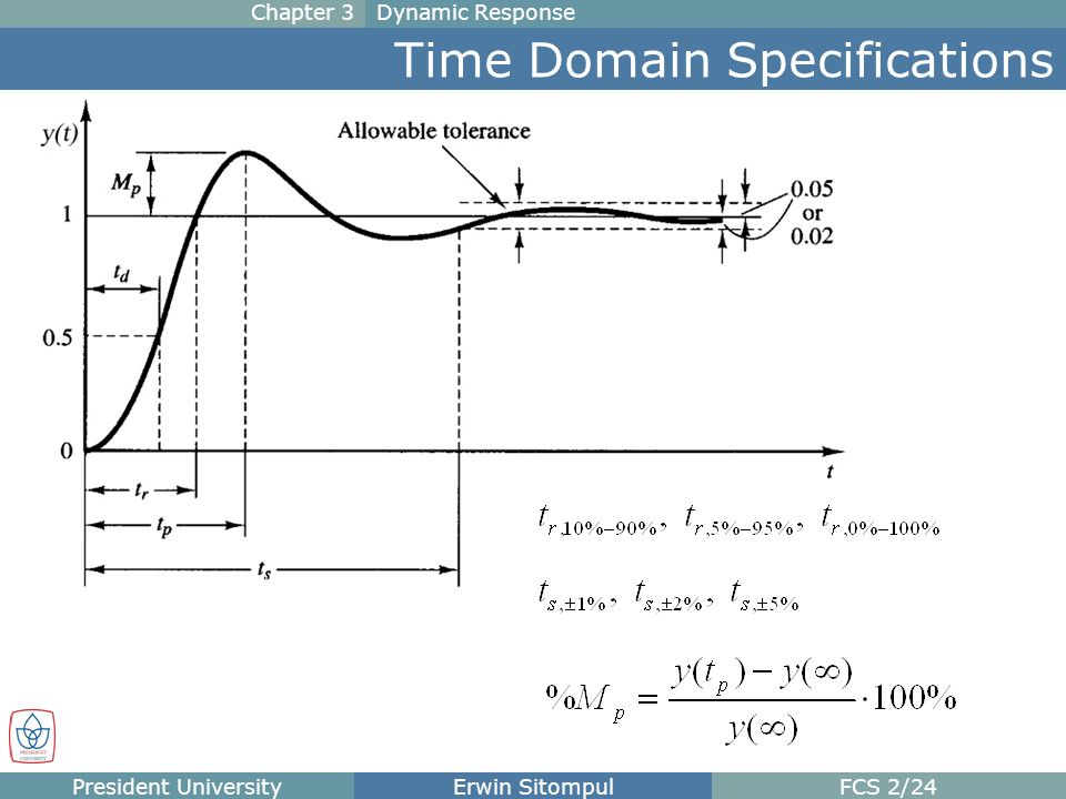 system response in time domain lab Please bring your experiment #1 short form for this lab  time response of first order  the response of the system, in laplace domain,.