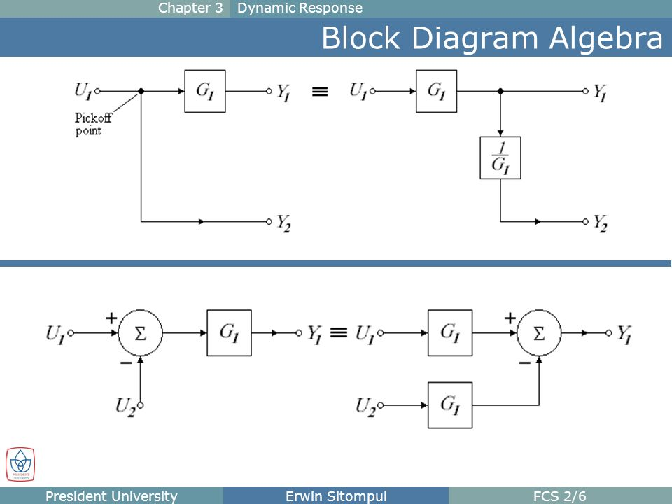 chapter 3 dynamic response the block diagram block diagram ... mpeg 4 block diagram block diagram algebra #7