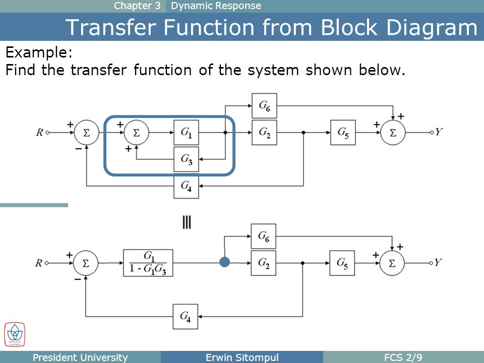 Chapter 3 Dynamic Response The Block Diagram Block diagram is a ...