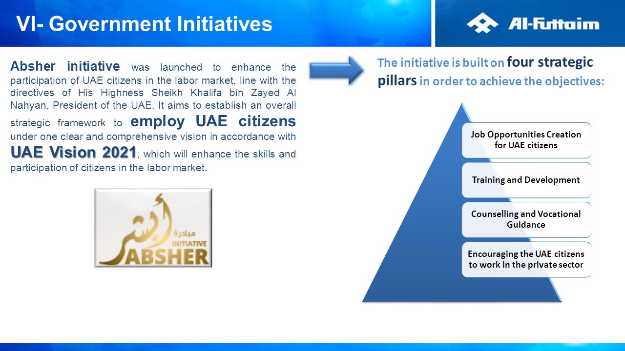 UAE Nationals The future of UAE - ppt video online download