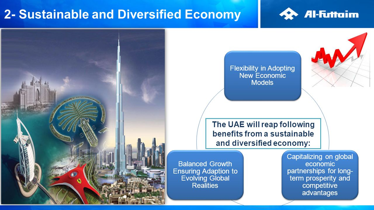 the uae economy in recent years The uae's rapid economic development has significantly contributed to  also  launched campuses in the uae in recent years, opening up truly world-class.