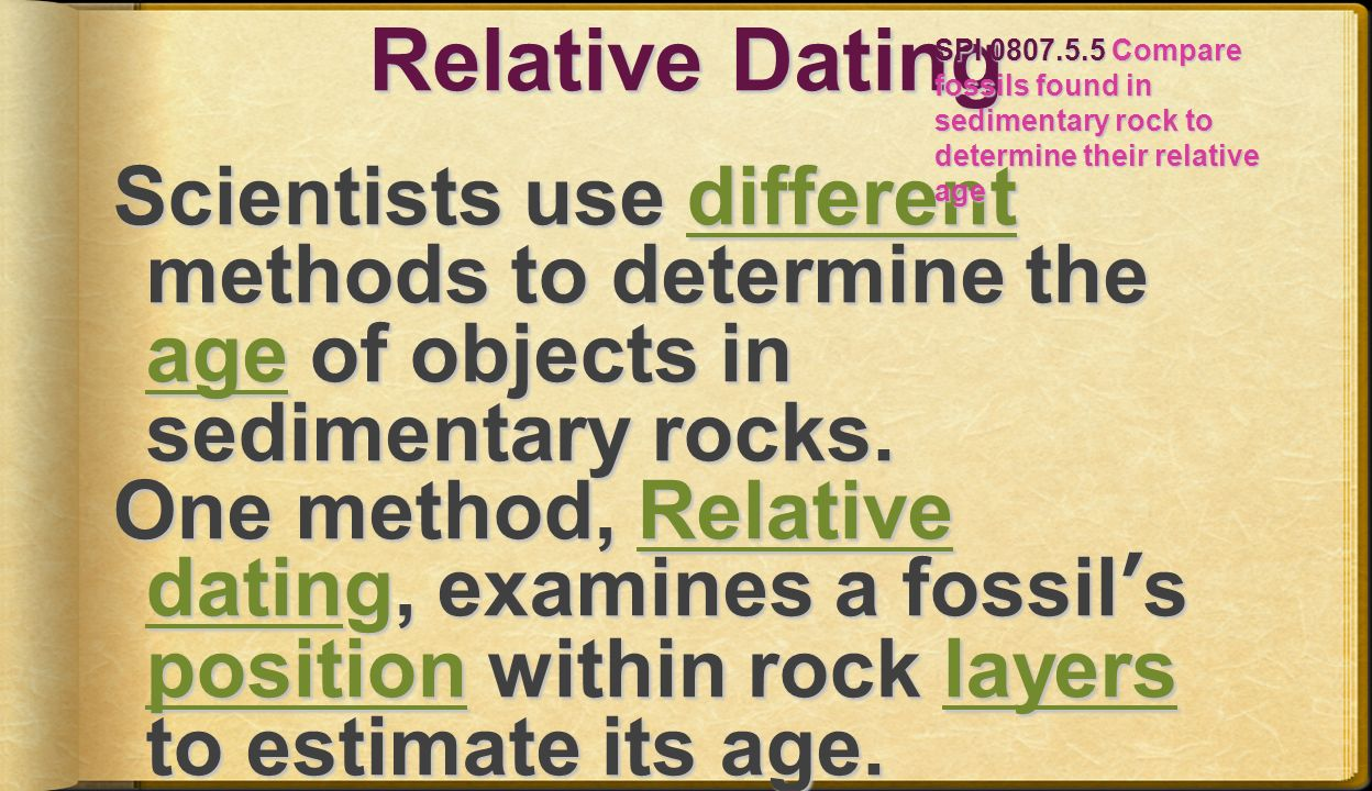 different methods for dating fossils Left and right, archaeologists are radiocarbon dating objects: fossils, documents, shrouds of turin they do it by comparing the ratio of an unstable isotope, carbon-14, to the normal, stable carbon-12.