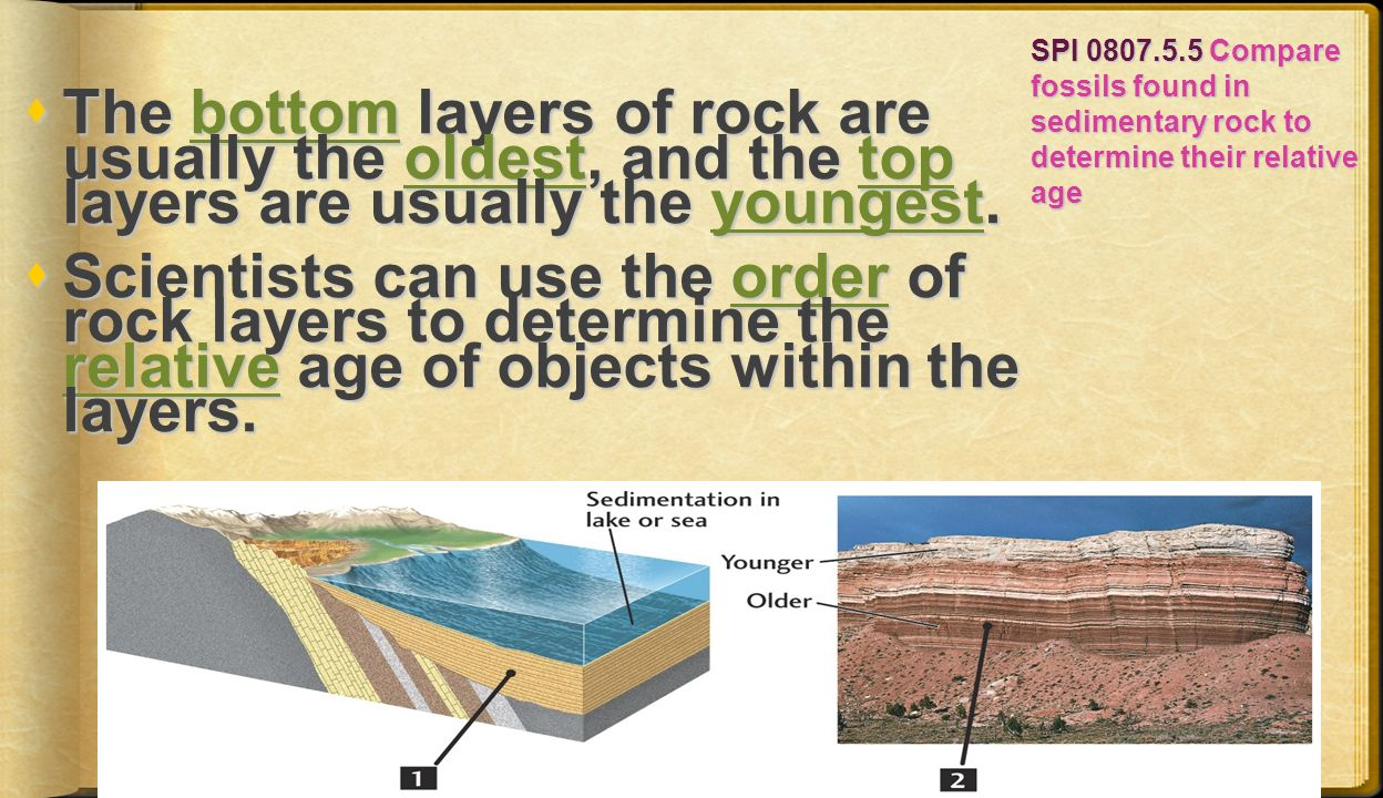 how do geologists use relative dating of rock layers Relative dating is used to arrange geological events, and the rocks they leave behind, in a sequence the method of reading the order is called stratigraphy (layers of rock.