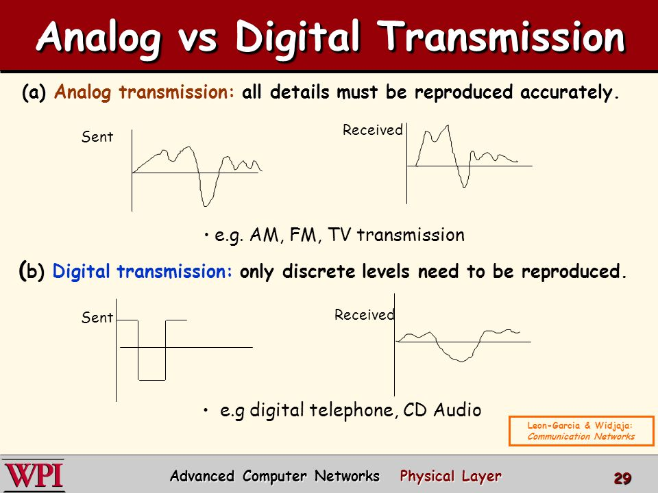 analog vs digital communication • categorized under communication,technology | difference between analog and digital transmission analog vs digital transmission analog transmission is a method of conveying voice, data, image, signal, or video information.