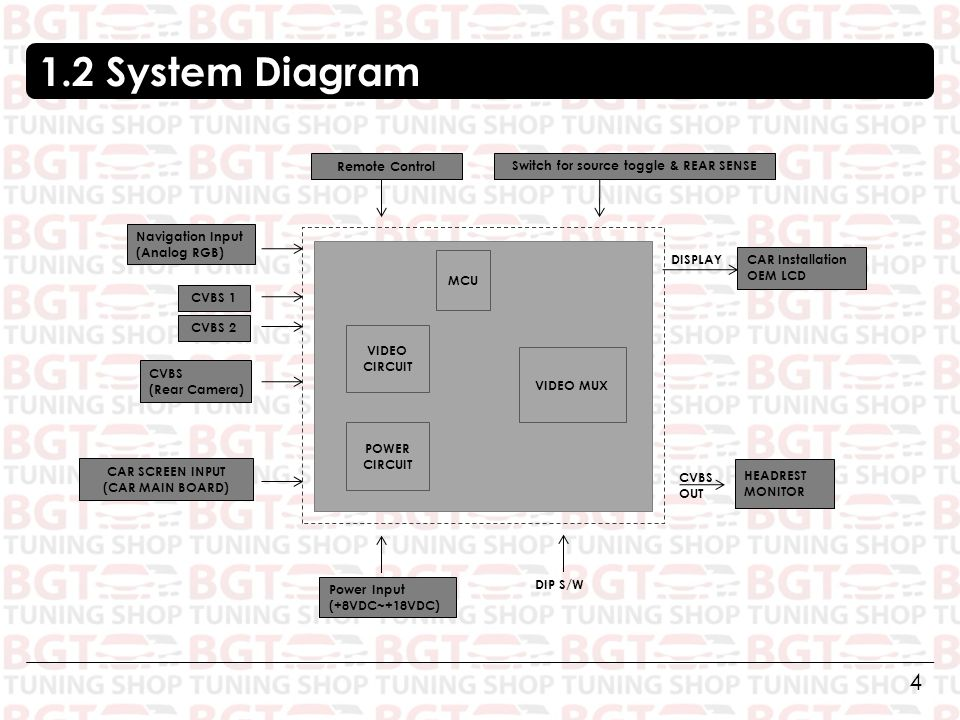 rgb le converter specification installation ppt 4 switch