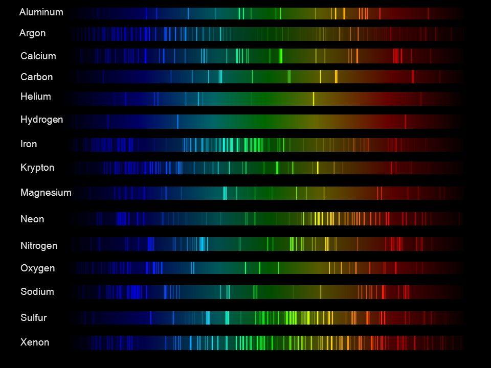 Science Visualized • Emission Spectra by Cyberchemist on Flickr. ...