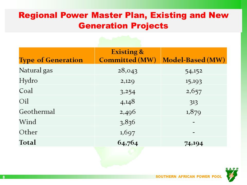 The southern african power pool ppt video online download 8 existing committed mw regional power sciox Images
