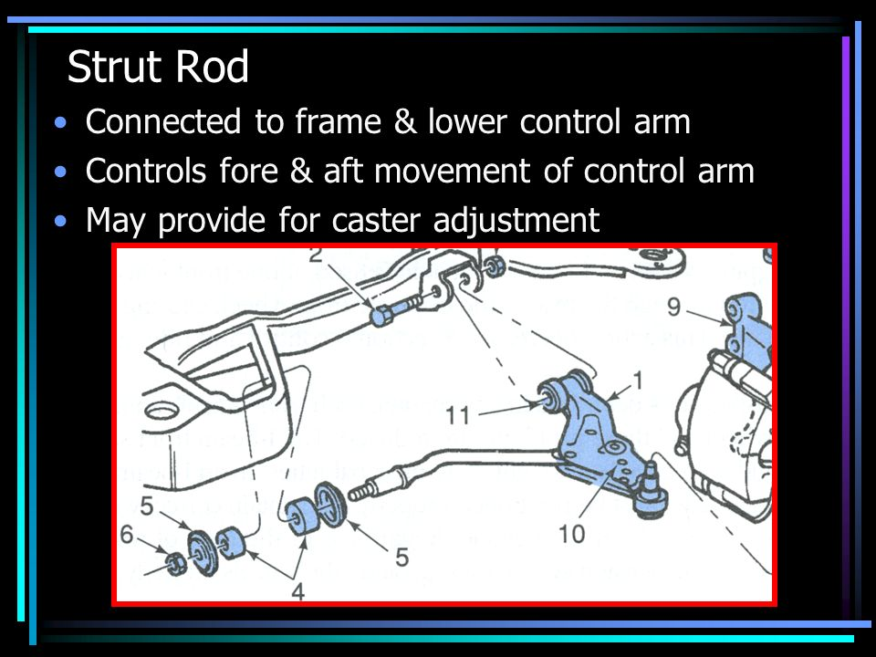 Front Suspension Systems Ppt Video Online Download
