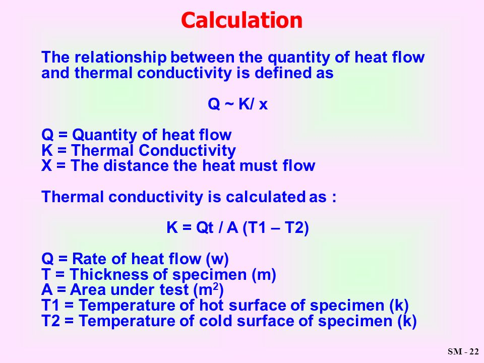 thermal and electrical conductivity relationship tips