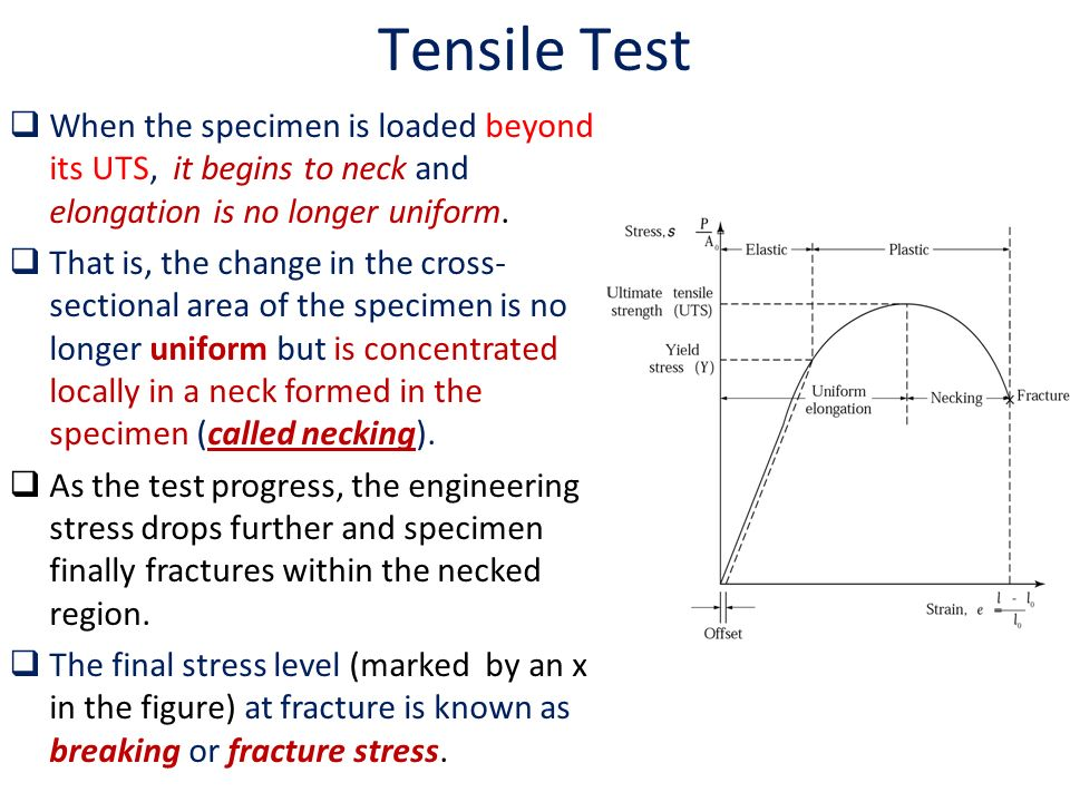 Ultimate tensile strength