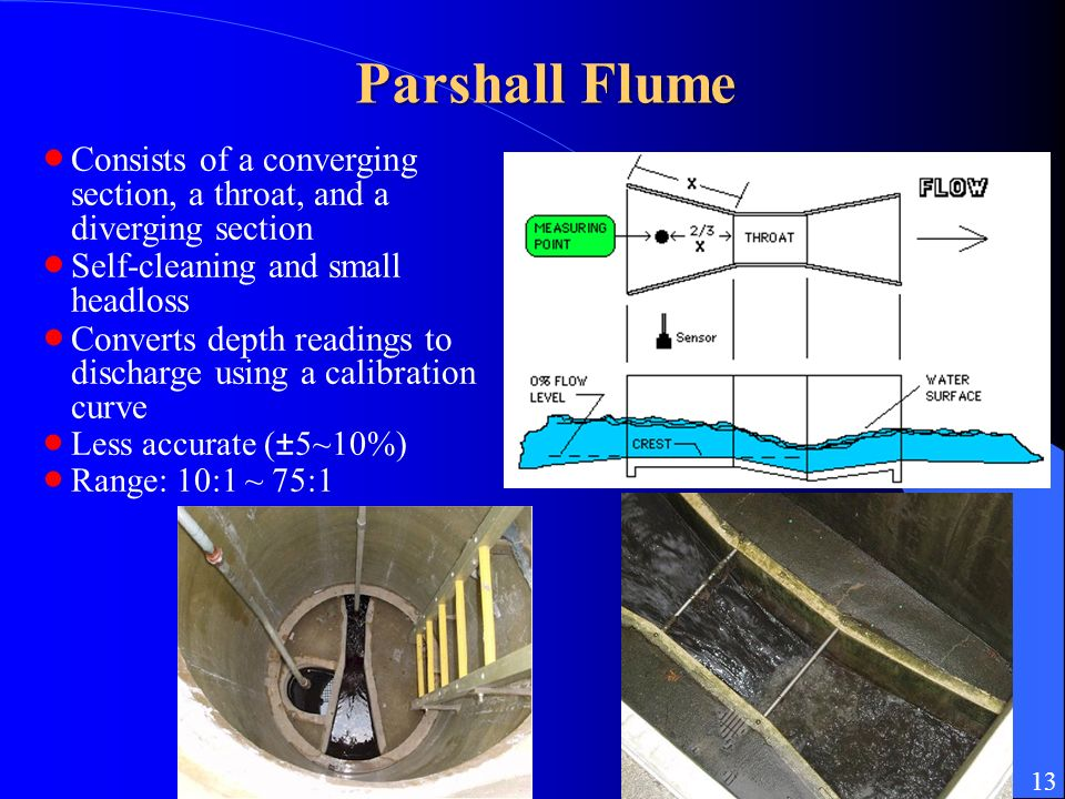 Disadvantages Of C Section Portal Frame Structural