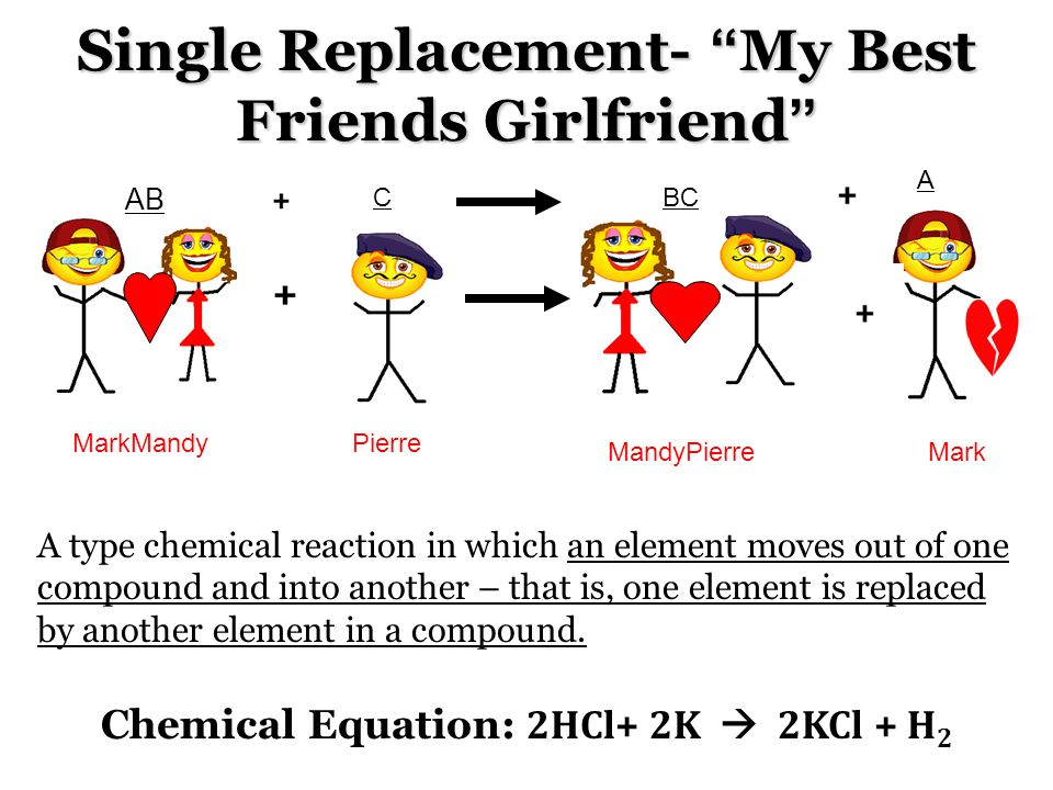 What is that chemical when first dating a girl