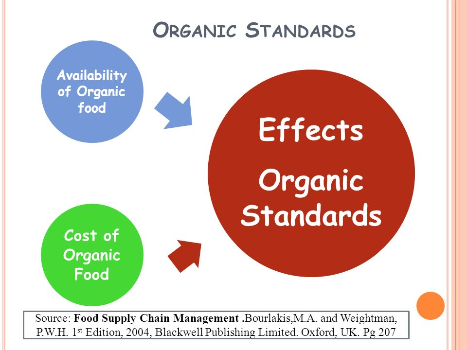thesis statement of organic food Statement 3: organic food has a better taste than conventional food the mean score of 037 shows that respondents agree with this statement respondents do nit feel that organic food tastes better than conventional food most of the respondent suprisingly believe organic food lacks taste and is just a healthier option but there were 107.