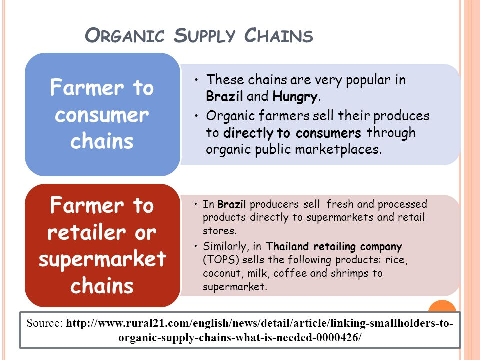 supermarket supply chain Latest procurement and supply chain news, opinion, analysis and jobs from supply management.