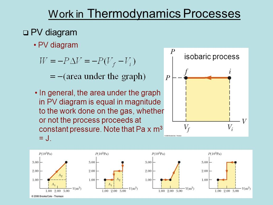 chapter 12: laws of thermodynamics - ppt video online download 2 stroke engine pv diagram