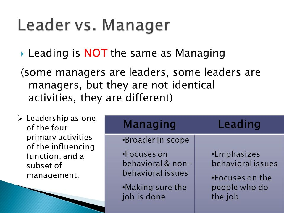 Leader vs. Manager Managing Leading