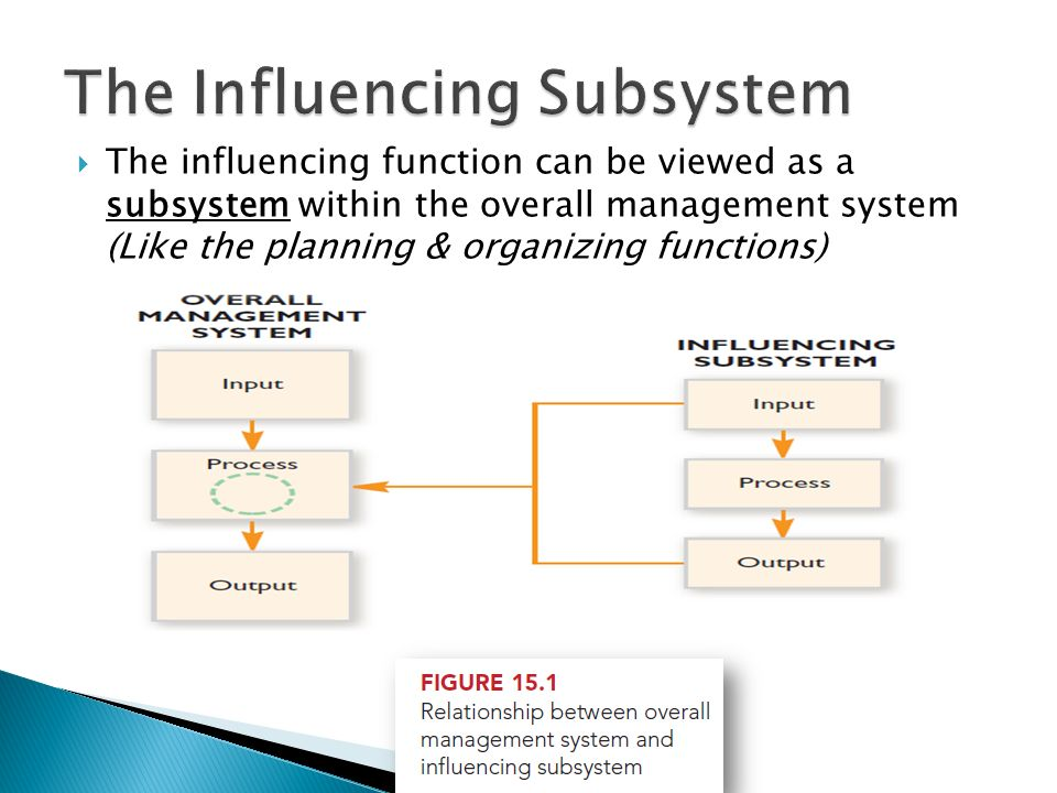 subsystem and system relationship