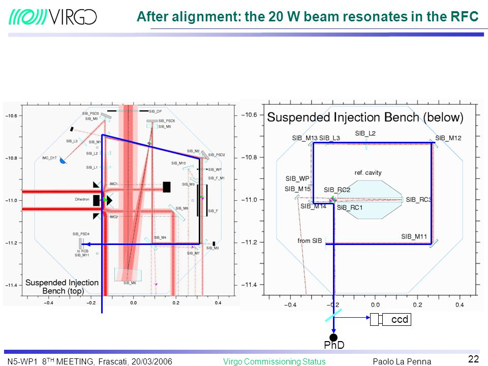 After alignment: the 20 W beam resonates in the RFC