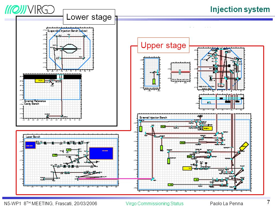 Injection system Lower stage Upper stage