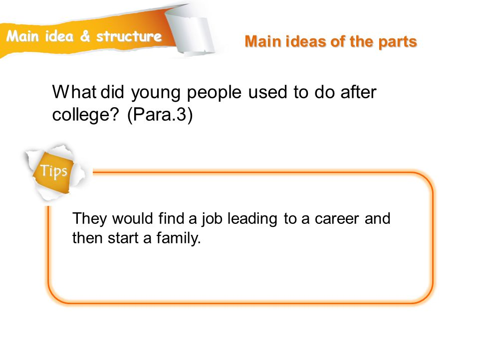What did young people used to do after college (Para.3)