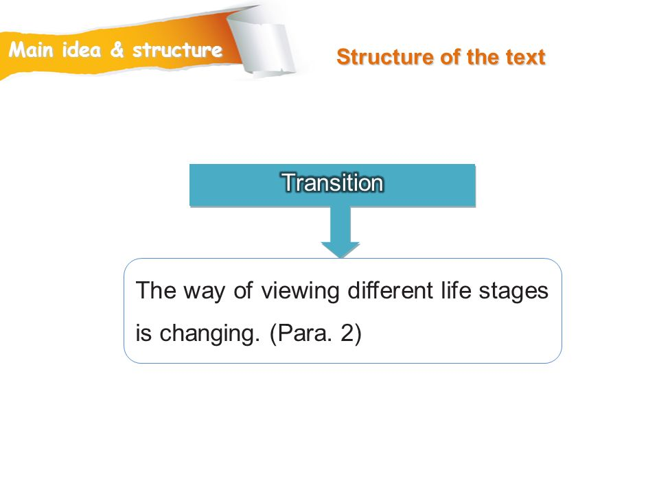 The way of viewing different life stages is changing. (Para. 2)