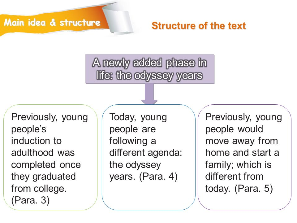 A newly added phase in life: the odyssey years