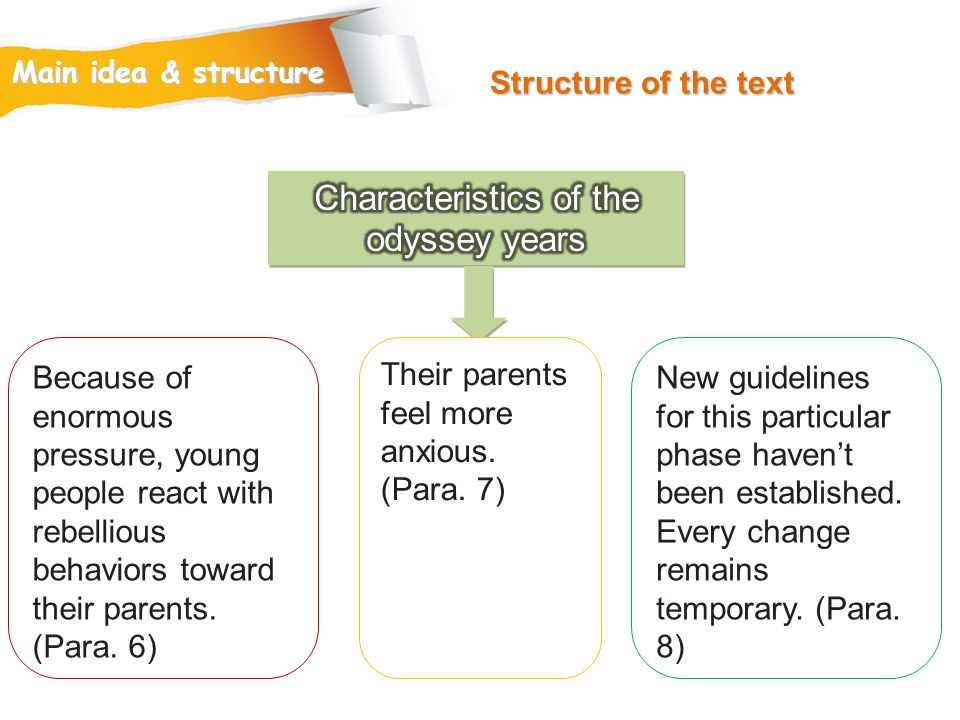 Characteristics of the odyssey years
