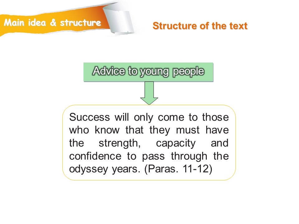 Structure of the text Main idea & structure. Advice to young people.