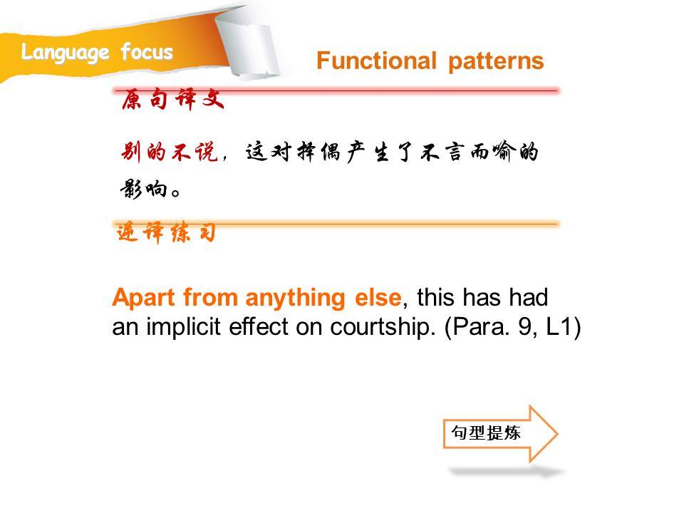 原句译文 逆译练习 Functional patterns 别的不说,这对择偶产生了不言而喻的影响。