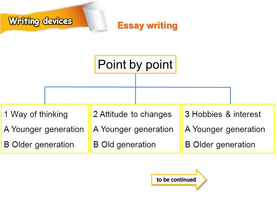 Point by point Essay writing Writing devices 1 Way of thinking