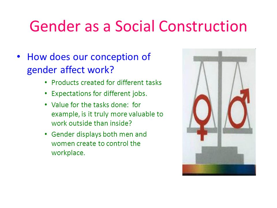 the construction of gender roles Gender stereotypes in the spaces of state owned media 41 the state   opinions, has the potential to influence spatially constructed gender roles within  the.