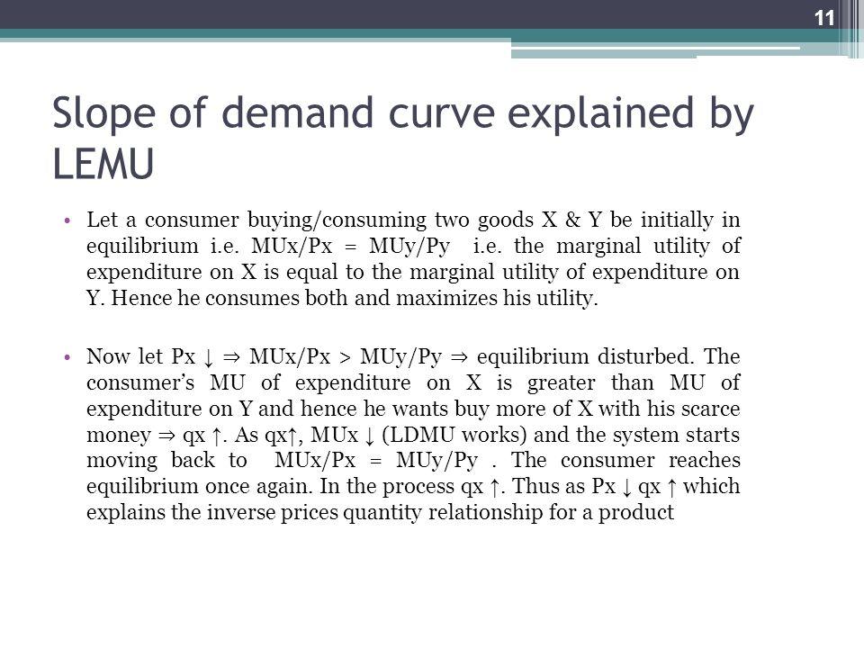 Slope of demand curve explained by LEMU